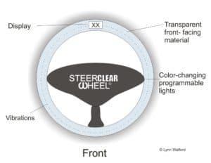 frontpageccorectedsteerclearwheel